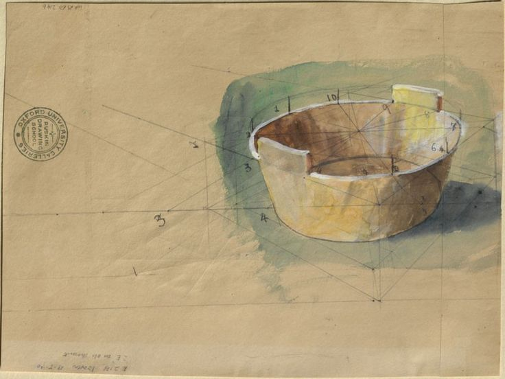 John Ruskin, Perspective Study of a circular Tub with two vertical Lugs