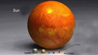 Planet sizes compared to the sun