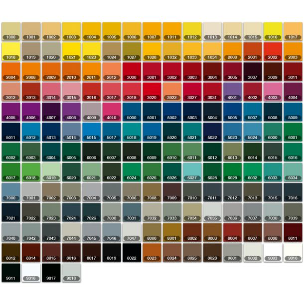 The 25+ best Car paint colors chart ideas on Pinterest Chore - car painter sample resume