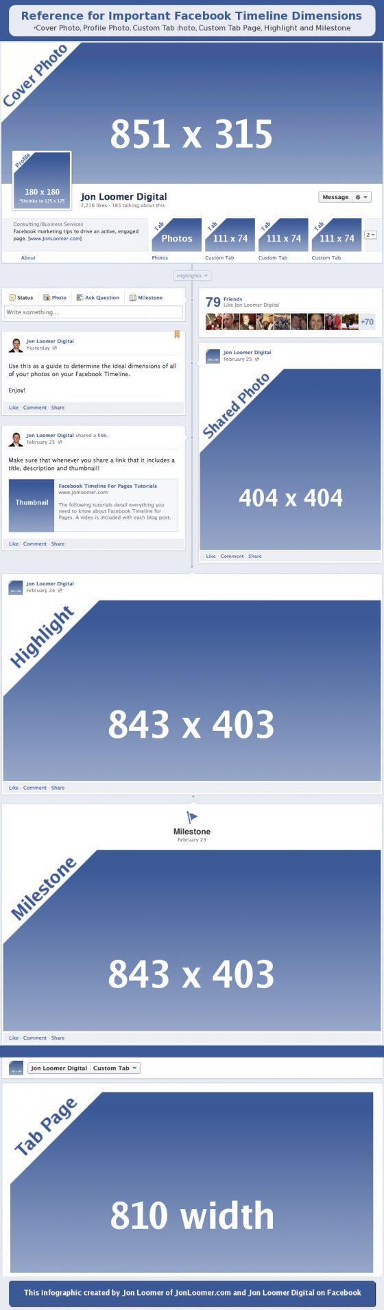This article will help you get creative with your new Facebook timeline layout.  You will find exact dimensions to all the necessary pictures, examples of awesome fan pages who have made the switch to the new timeline and a free Photoshop template download that will save you time when designing your timeline.     Info graphic by: Jon Loomer