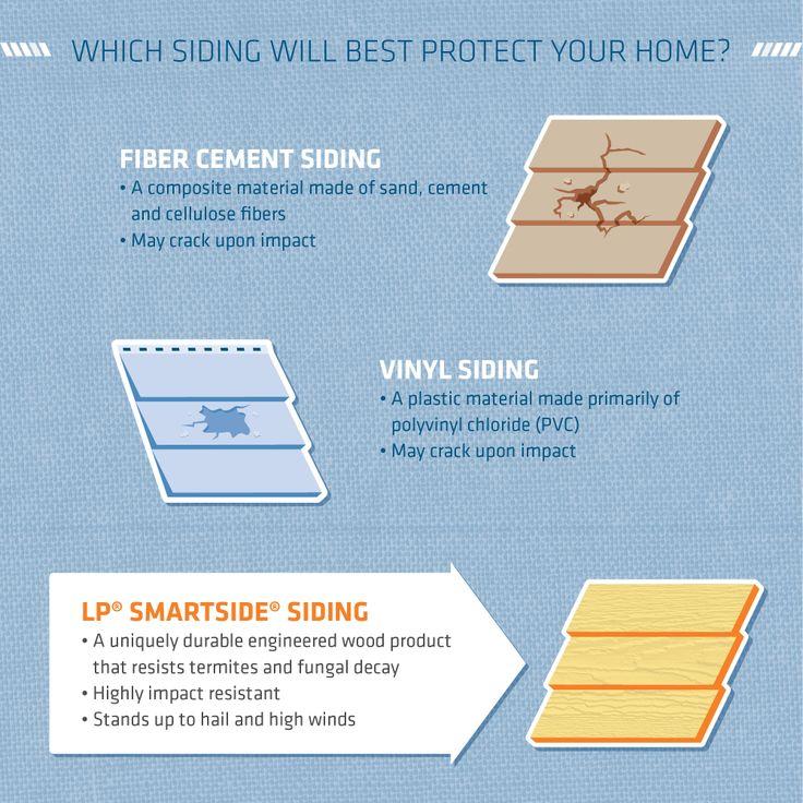 17 best images about lp smartside siding diamond kote on for Fiber cement siding cost comparison