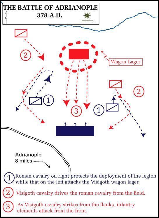 adrianople diagram