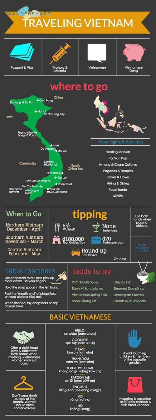 Vietnam Travel Cheat Sheet; Sign up at http://www.wandershare.com for high-res images.