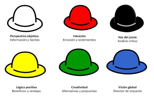 """Resumen del libro """"Seis sombreros para pensar"""" por Edward de Bono Six thinking hat. La técnica de los seis sombreros nos permite representar el papel de un pensador y al mismo tiempo descomponerlo en seis diferentes roles con seis tipos de pensamiento diferente, dejando nuestro ego protegido por el rol y a nuestro pensamiento libre de los mecanismos defensivos del ego."""
