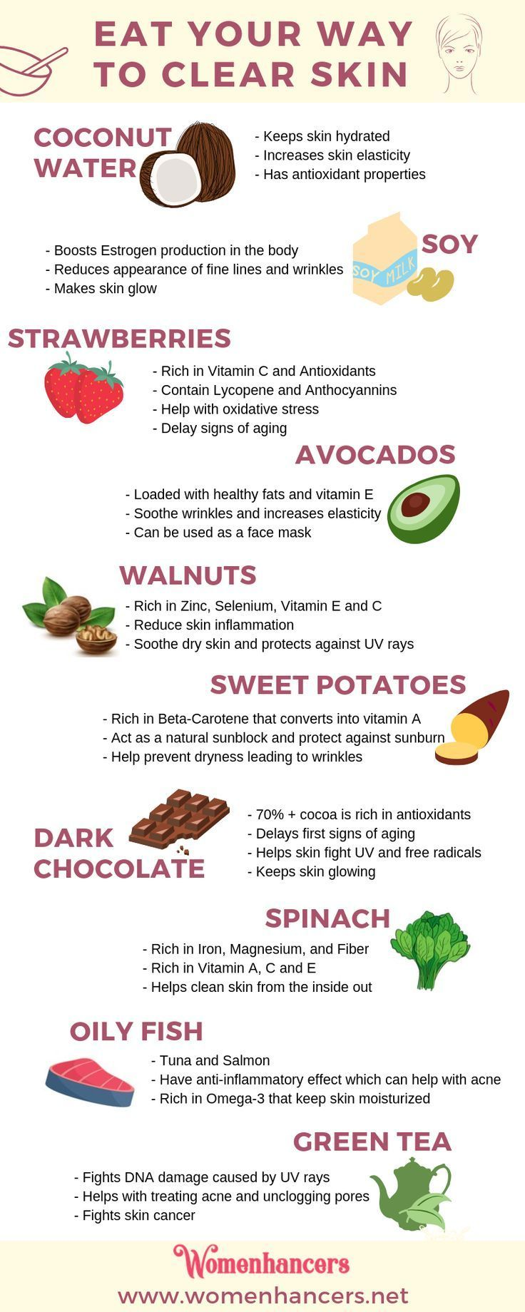 7 Foods To Absolutely Avoid If You Want Clear Glowing Skin In 2020 Foods For Clear Skin Clear Skin Diet Dry Skin Care