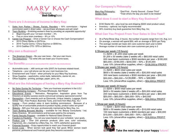 cosmetic business plan pdf