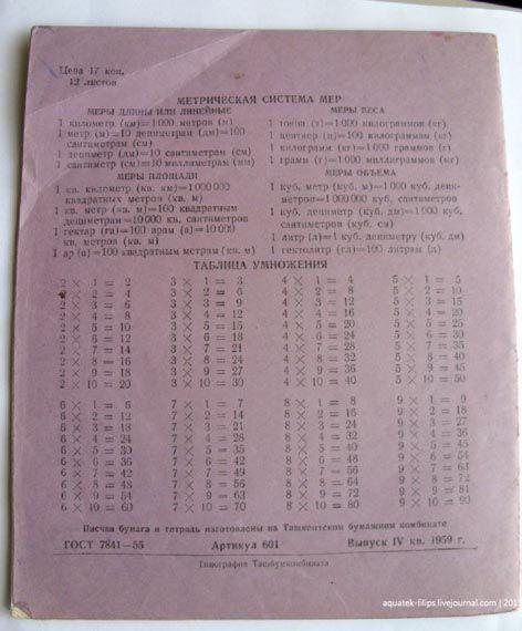Школьные забавы периода распада СССР (35 фото)