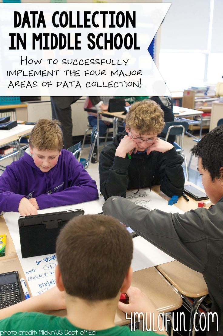 Data collection in middle school can be a hard thing as teachers are moving from class to class. Check out these different methods to use today.