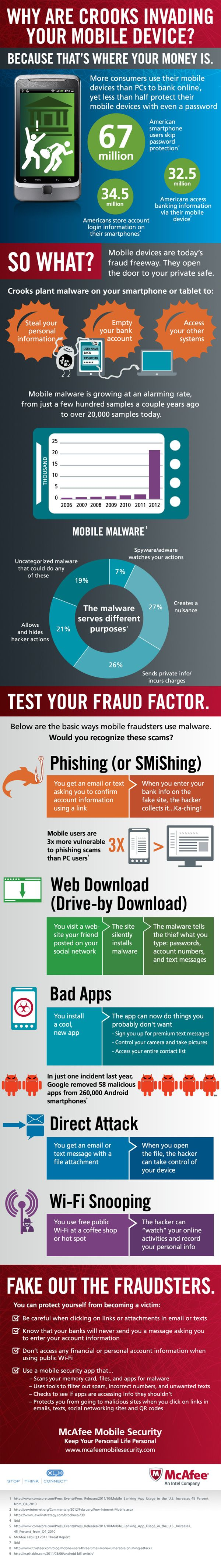 Mobile Malware is Here: Beware!