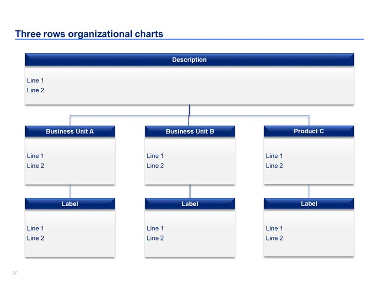 Best Powerpoint Organizational Chart Templates Images On