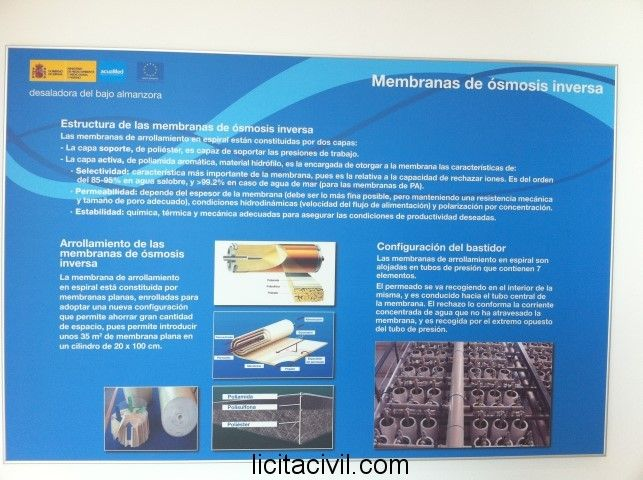 Panel informativo sobre las membranas de smosis inversa for Membrana osmosis inversa