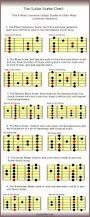 Resultado de imagen de slash guitar scales