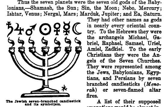 Biblical Symbols