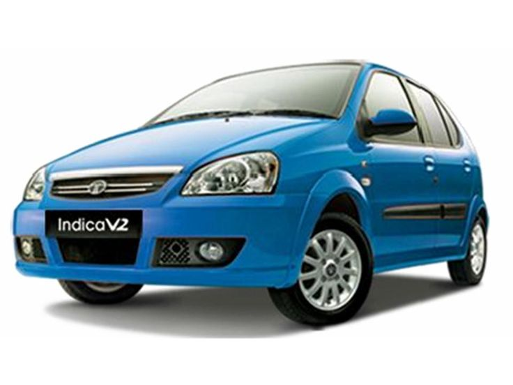 Best Bank For Car Loan In Bangalore