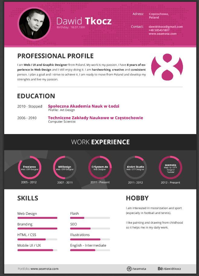 cv graphic designer pdf