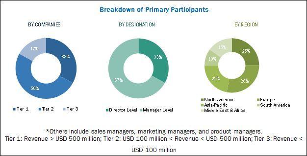 Mining Chemicals Market Worth 7 54 Billion Usd By 2022 Wastewater Treatment Growth Marketing Marketing Data