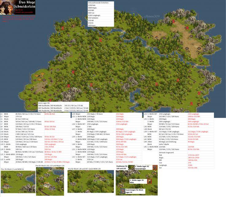 The Settlers Online Buildings Archipel
