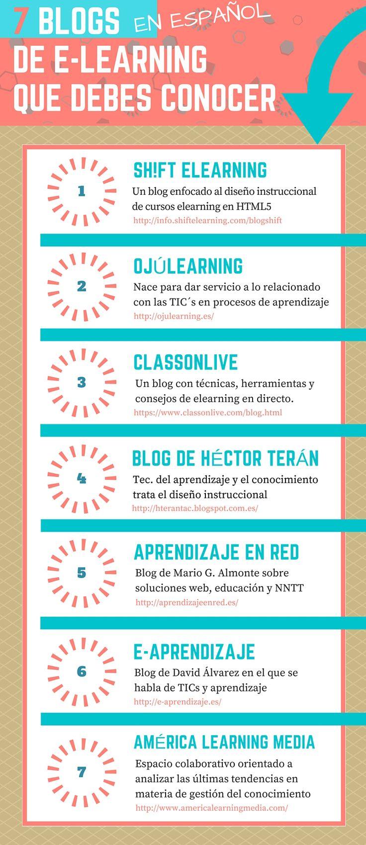 7 Blogs de E-Learning