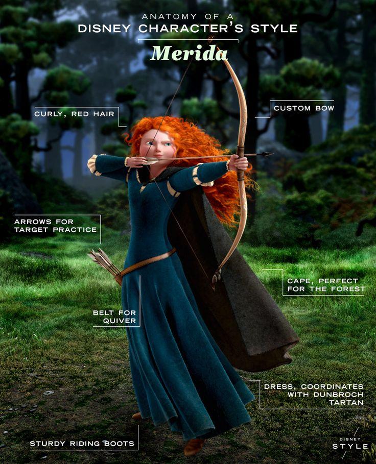 ANATOMY OF A DISNEY CHARACTER'S STYLE: Merida