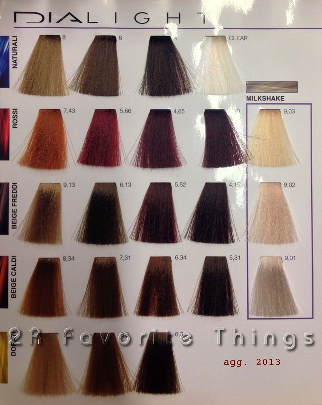 Dialight Start Kit L'Oreal ® 2 Tubi 1 Diactivateur Emulsione 1 Pennello 4pcs | eBay