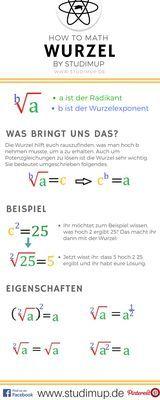 Mathe Spickzettel zum lernen und für den einfachen Überblick über die wichtig… – noz! design