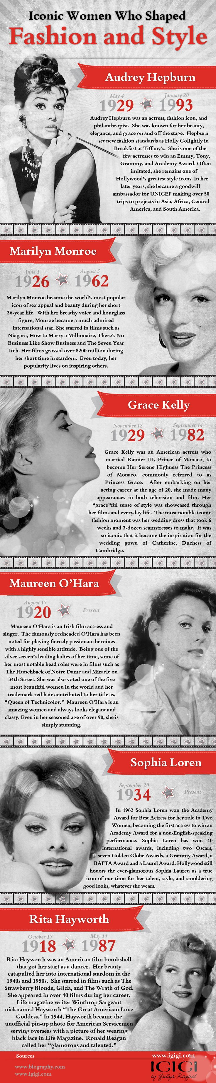 Learn about the Golden Age of Hollywoods most iconic women who helped shaped the face of fashion & style