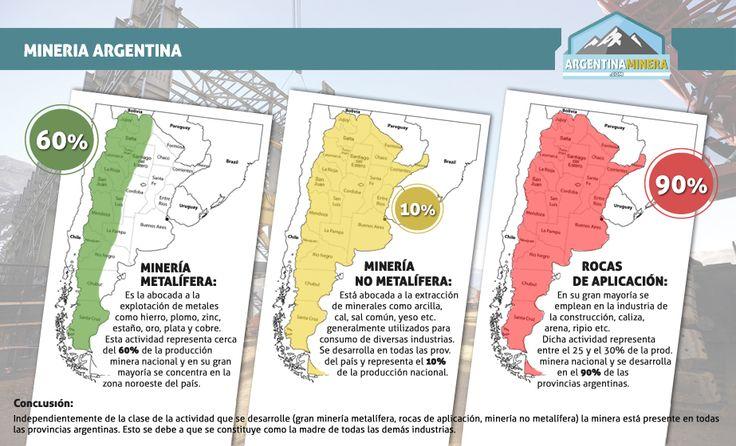mineria en argentina - Buscar con Google