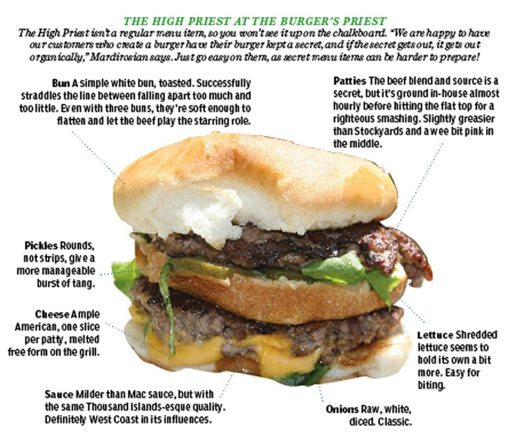 77 best The Burgeru0027s Priest ) images on Pinterest Priest - hamburger küche restaurant