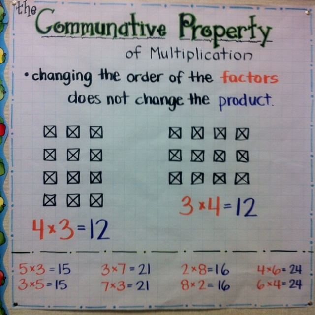 Best 25  ideas about Associative Property | Find what you'-ll love