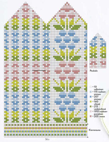 варежки,митенки, перчатки | Записи в рубрике варежки,митенки, перчатки | Дневник Надежда7162 : LiveInternet - Российский Сервис Онлайн-Дневников