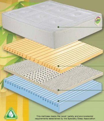 Imnf911db Pure Form 9000 Series 11 High Full Size Eco Friendly Natural Latex Foam Mattressfoam Mattressfurniture