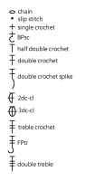Tutorial how to read a crochet chart – diagram | By