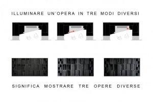 LUOISE NEVELSON EXHIBITION TYPE: ART EXHIBITION, DESIGN PROPOSAL LOCATION: VIA DEL CORSO, ROME PROGRAM: 16 ROOMS, MORE THEN 80 ARTWORKS, 1.000 m² DESIGN: 2013 CLIENT: FONDAZIONE ROMA MUSEO DESIGN TEAM: MICHELE CALTABIANO, SAEED AMIRZADEH, MATTEO BIANCHI, DOMENICO FARACO http://www.lad.roma.it/html_version/?page_id=3794