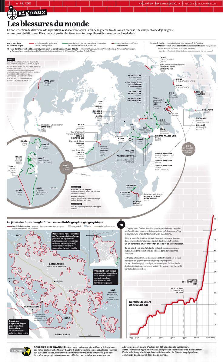 La carte des murs du monde