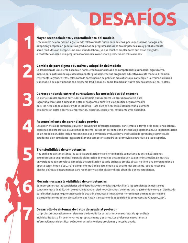 Mejores 9 imágenes de Sobre Educación en Pinterest | Sobres ...