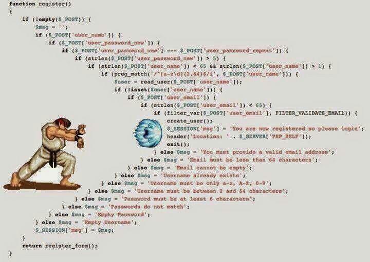 SF Code