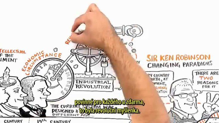 Zmena vzdelávacích paradigmat - prednáška. (Sir Ken Robinson)