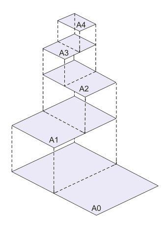 Ukuran Kertas Gambar Menurut ISO Seri A Gambar Mesin Original link http://ift.tt/2gIuCp3