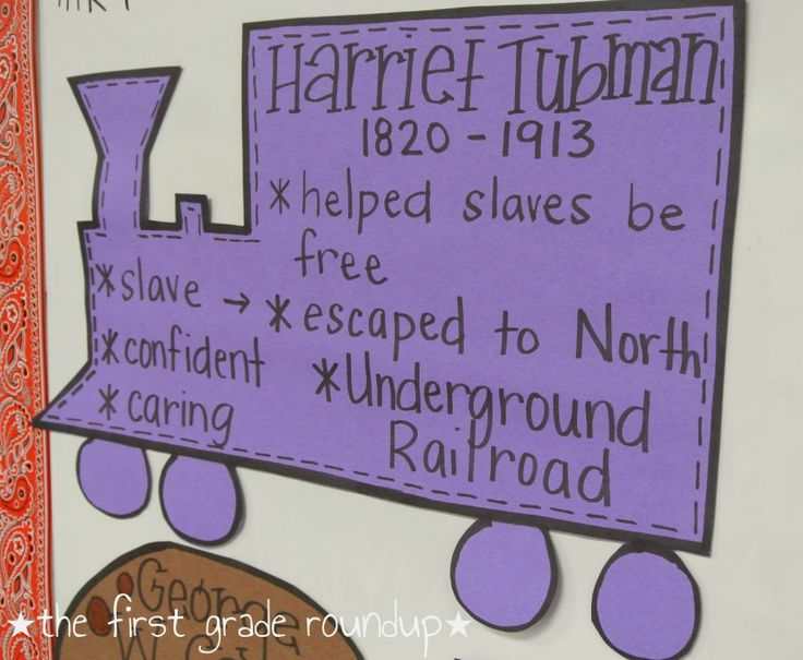 Black History Month: Harriet Tubman  thefirstgraderoundup.blogspot.com