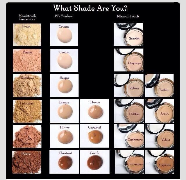 From Concealer to BB Cream to Cream or Pressed Powder Foundations.... let this conversion chart help you pick your shades! All natural make up, hypo allergenic, free of toxic chemicals.  www.youniquebytarajeroloman.com