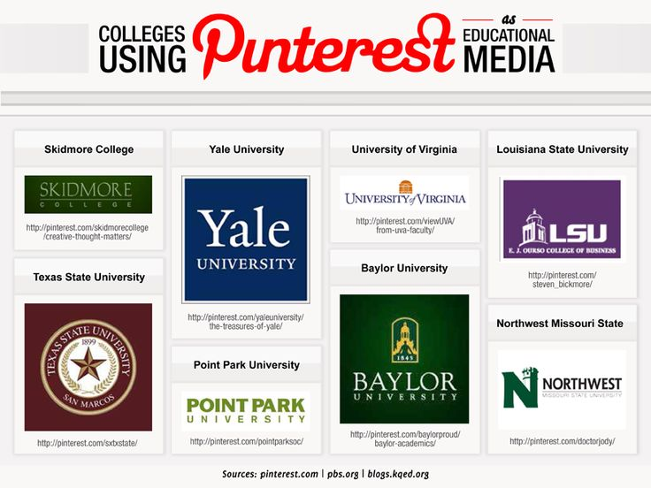 How Colleges Are Using Pinterest In Education