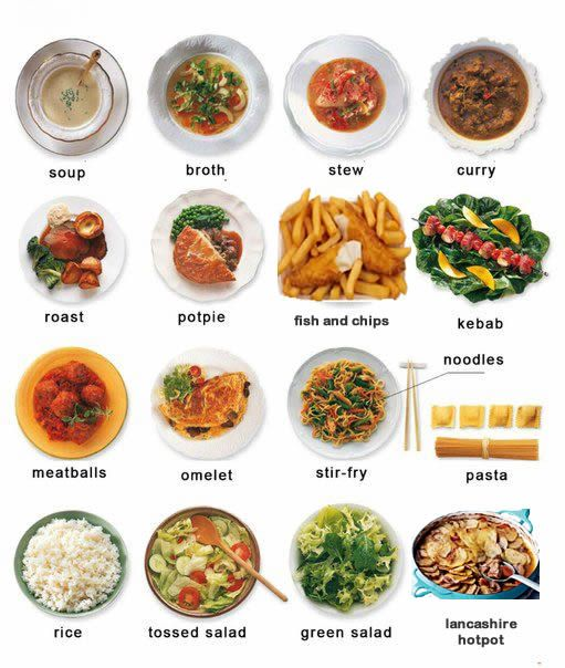 Different types of dinners that can be eaten in the UK or around the world English lesson