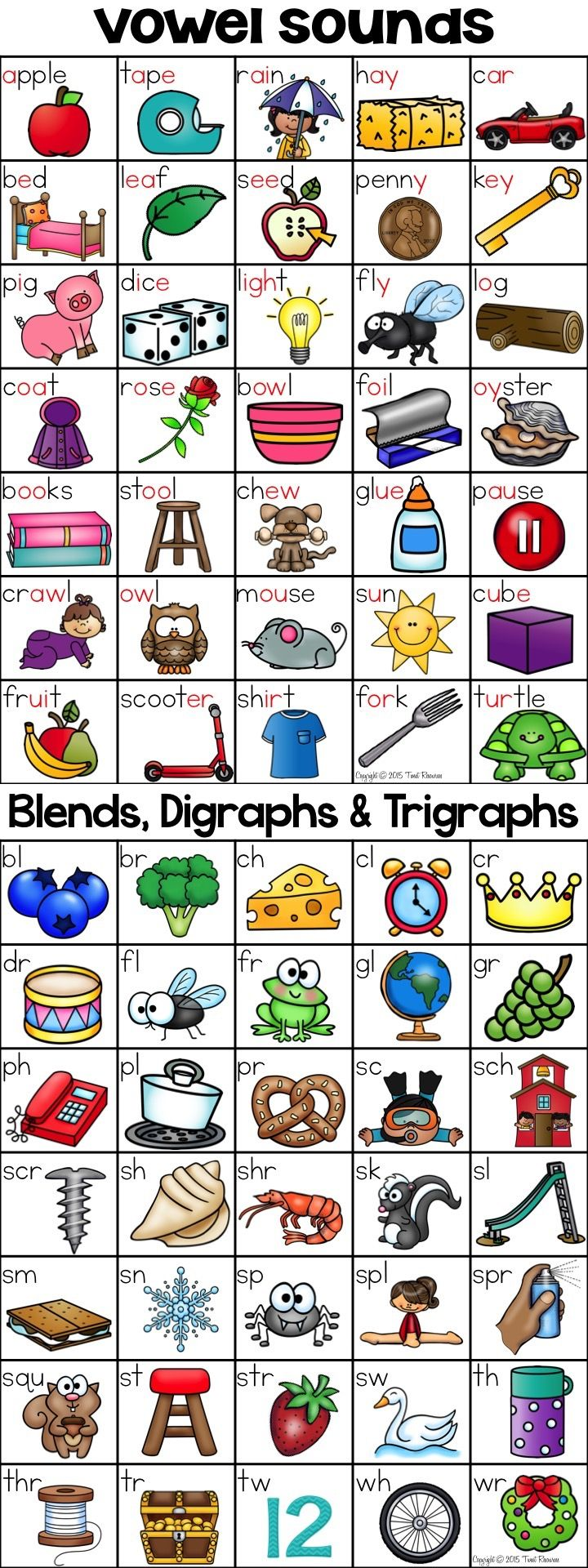 Alphabet, vowel sounds, blends, digraphs, trigraphs charts FREEBIE! By Tweet Resources