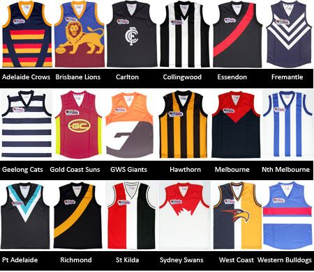 AFL team jerseys