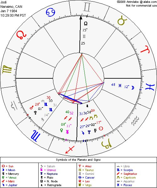My personal chart - Astrolabe Free Chart from http://alabe ...
