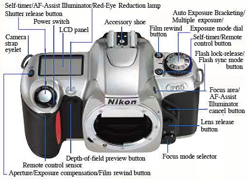 Nikon N65 manual