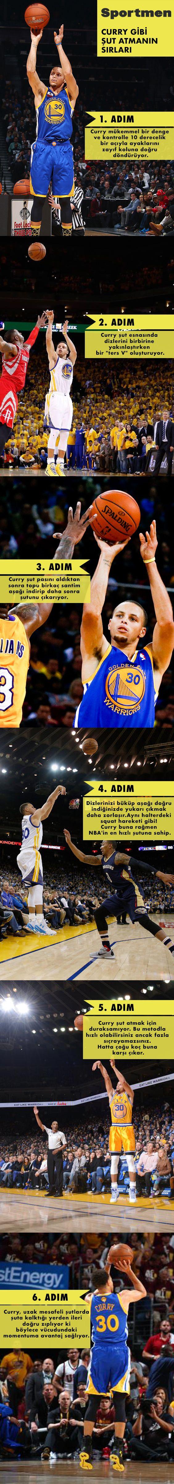 Şut stiliyle kuralları alt üst eden Stephen Curry'nin şut stiline yakından baktık ve O'nun gibi şut atmanın yollarını sıraladık;) #sportmen #basketbol #stephencurry #şut #nba