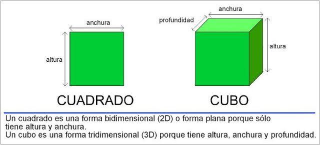 EPV EL VISO : Formas BIDIMENSIONALES y TRIDIMENSIONALES