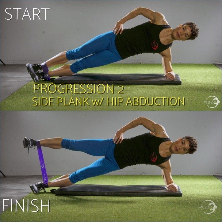 PROGRESSION #2 (ELBOW/FOOT): SIDE PLANK WITH HIP ABDUCTION