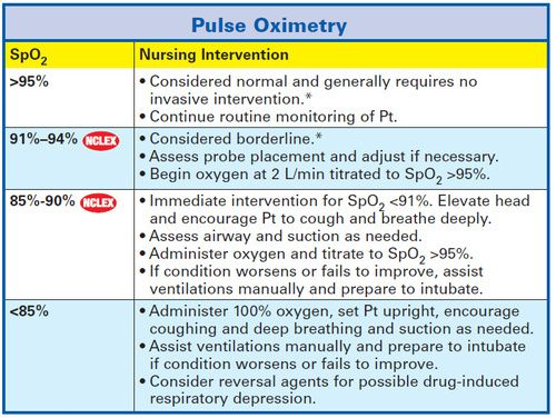 Baby Pulse Oximeter Sock Top 25 Ideas About Pulse Oximetry